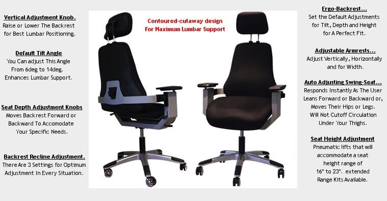 best back chair finally an office chair allows you to sit without