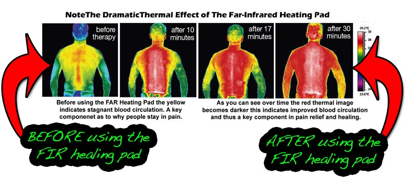 Heating Pad Effects